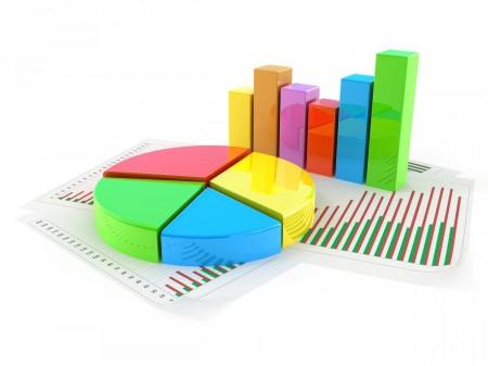 Маркетинговые показатели: 5 самых важных метрик для малого и среднего бизнеса