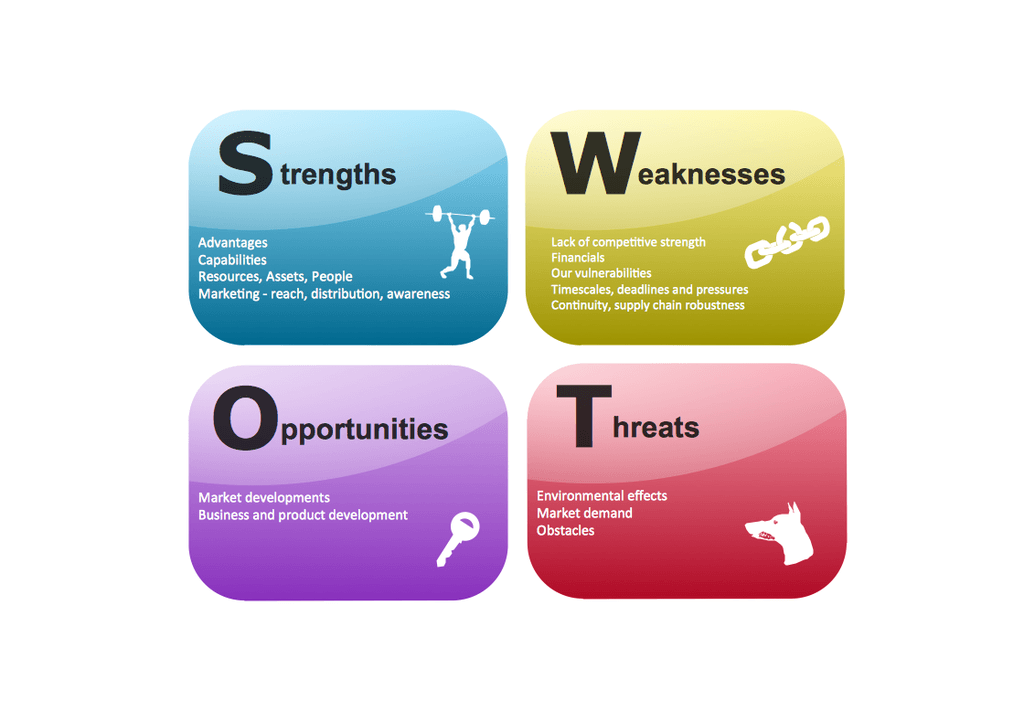 swot analysis for digi telecommunication Swot analysis of the telecom industry by tiaq conduct a swot analysis on the telecommunications industry telecommunications.