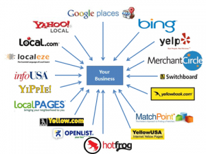компания, онлайн ресурсы