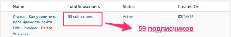 База подписчиков: 4 простые и быстрые стратегии, которые позволят привлечь подписчиков для email-рассылок без бюджета