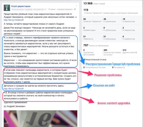 Продвижение бизнеса в социальных сетях, как привлечь клиентов из социальных сетей