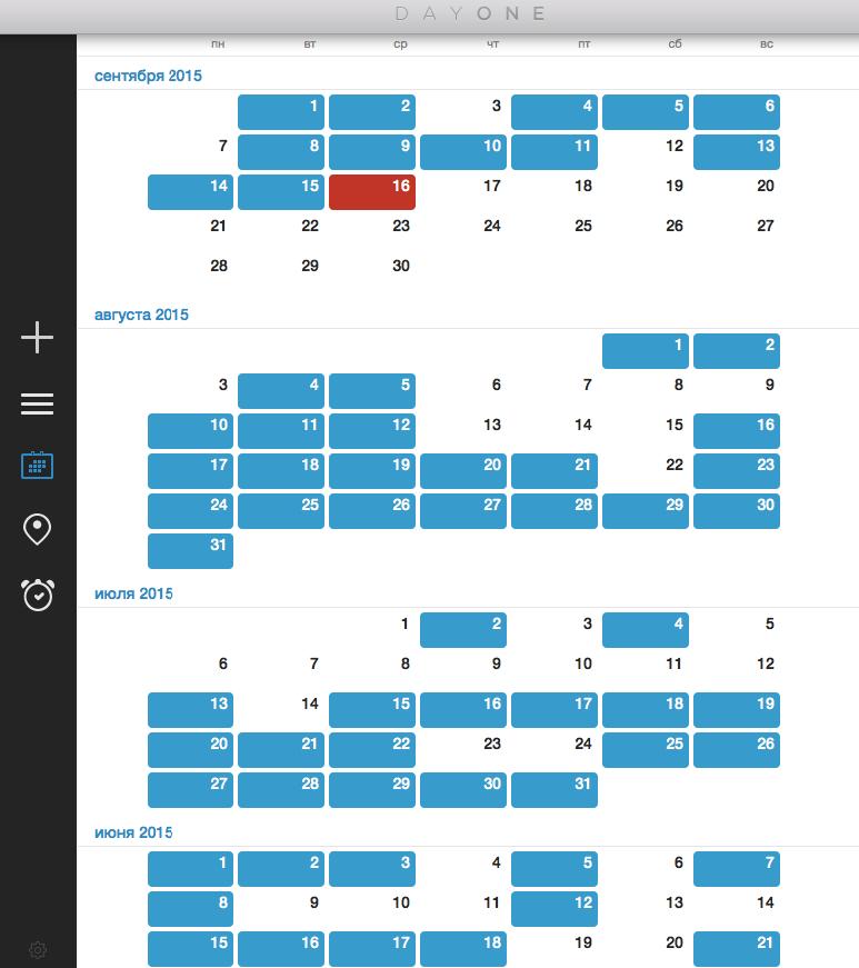 Моя система планирования 2.0 или как все успевать, когда у вас много проектов