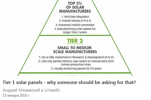продвижение в Linkedin